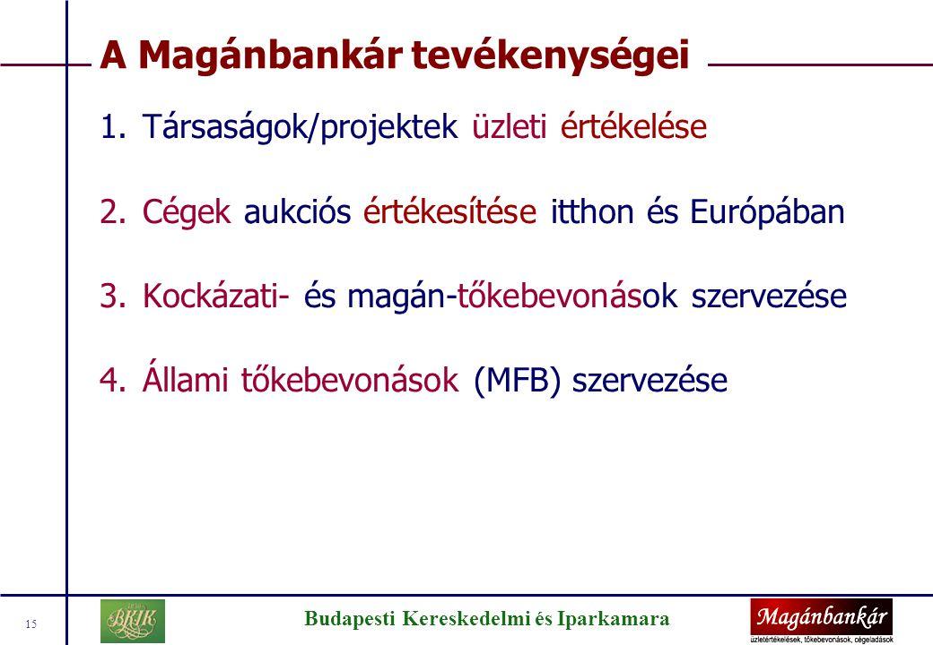 A Magánbankár ügyfelei
