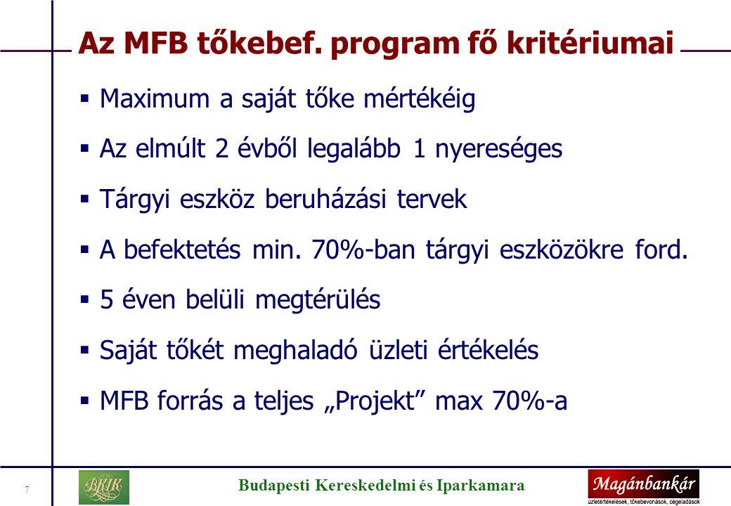 Az MFB finanszírozási mix