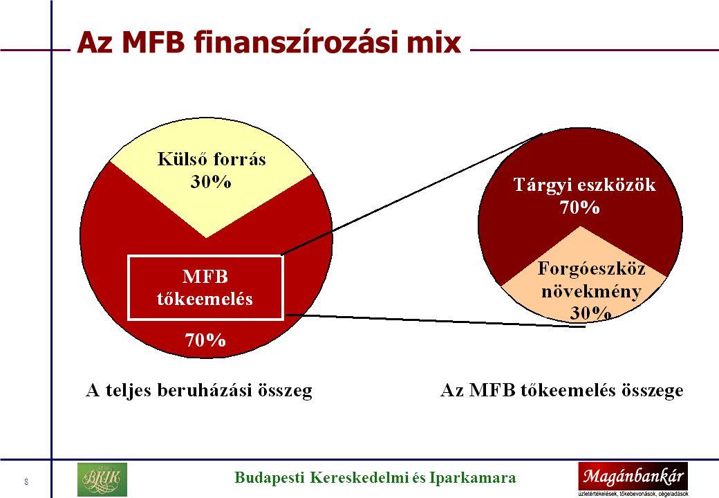 Miben segít az MFB tőkejuttatás