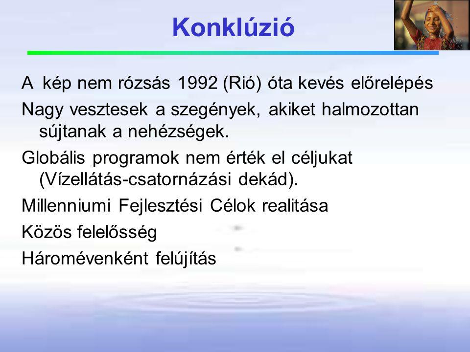 Konklúzió A kép nem rózsás 1992 (Rió) óta kevés előrelépés