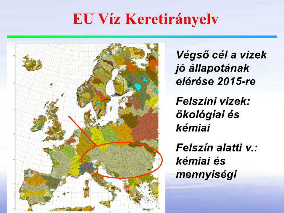 EU Víz Keretirányelv Végső cél a vizek jó állapotának elérése 2015-re