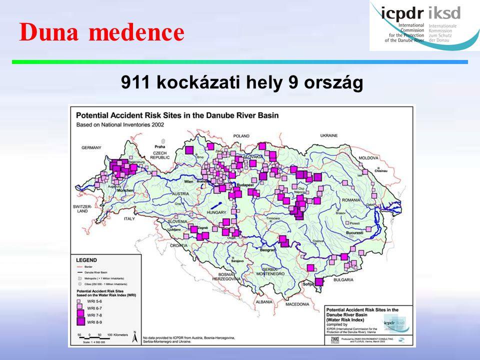 Duna medence 911 kockázati hely 9 ország