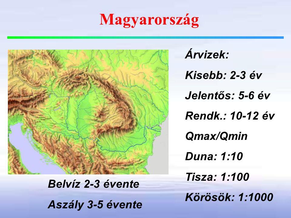 Magyarország Árvizek: Kisebb: 2-3 év Jelentős: 5-6 év Rendk.: 10-12 év