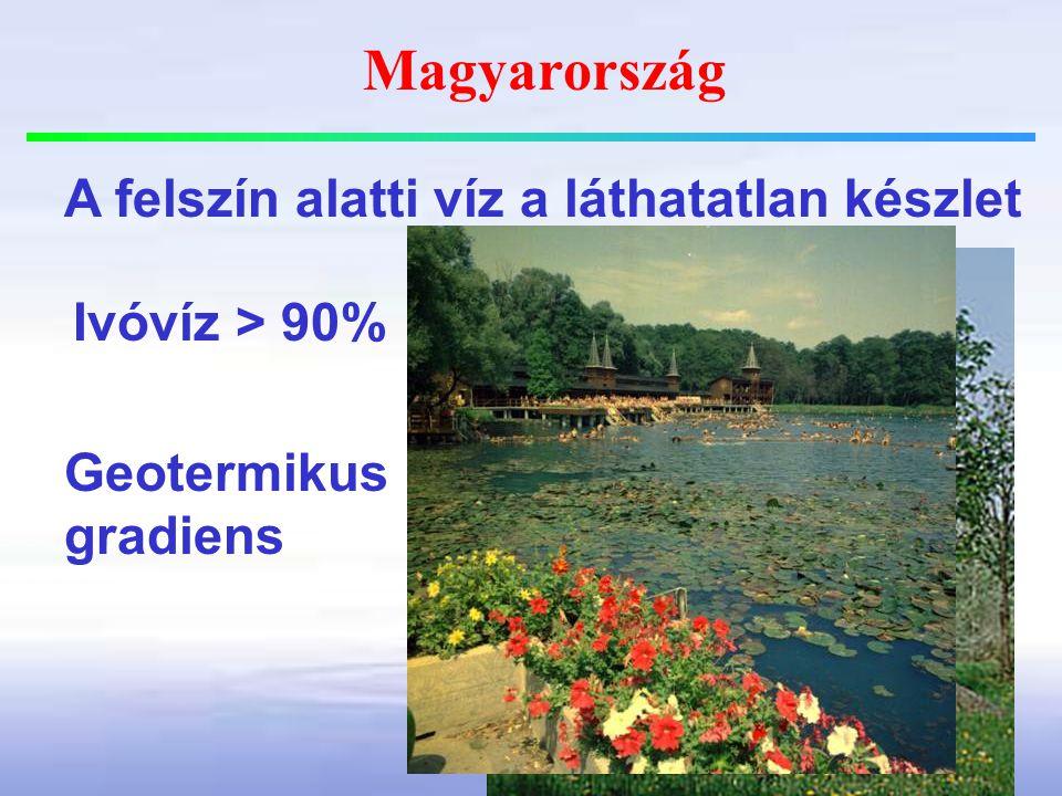Magyarország A felszín alatti víz a láthatatlan készlet