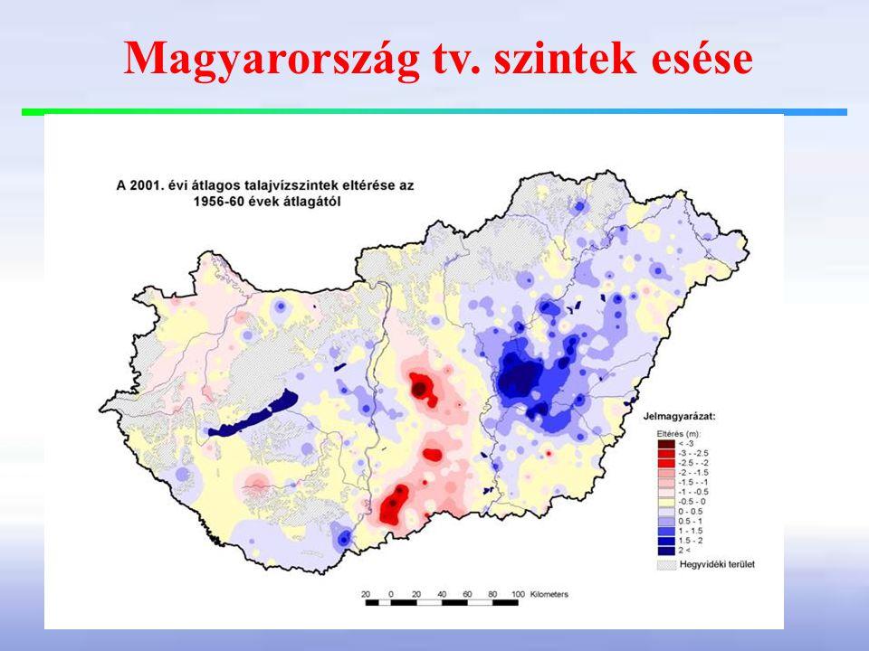 Magyarország tv. szintek esése