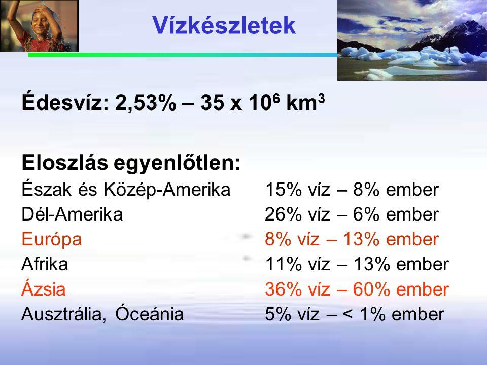 Vízkészletek Édesvíz: 2,53% – 35 x 106 km3 Eloszlás egyenlőtlen: