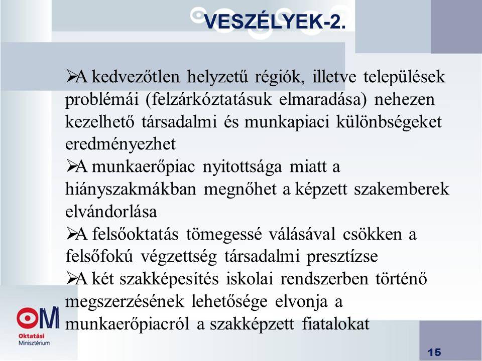 VESZÉLYEK-2.