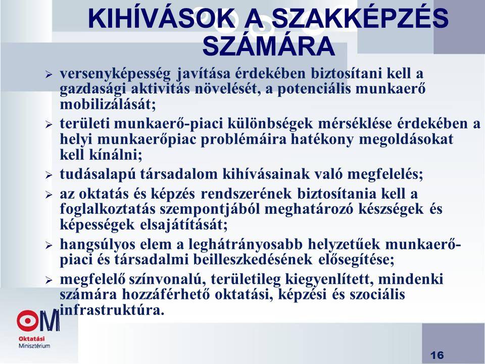 KIHÍVÁSOK A SZAKKÉPZÉS SZÁMÁRA