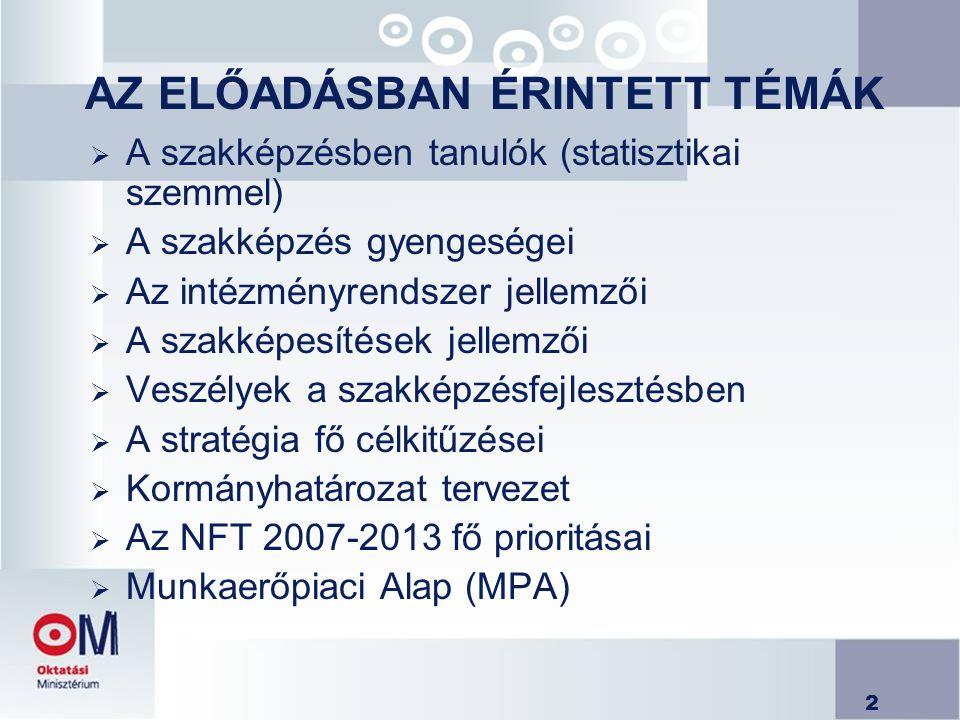 AZ ELŐADÁSBAN ÉRINTETT TÉMÁK