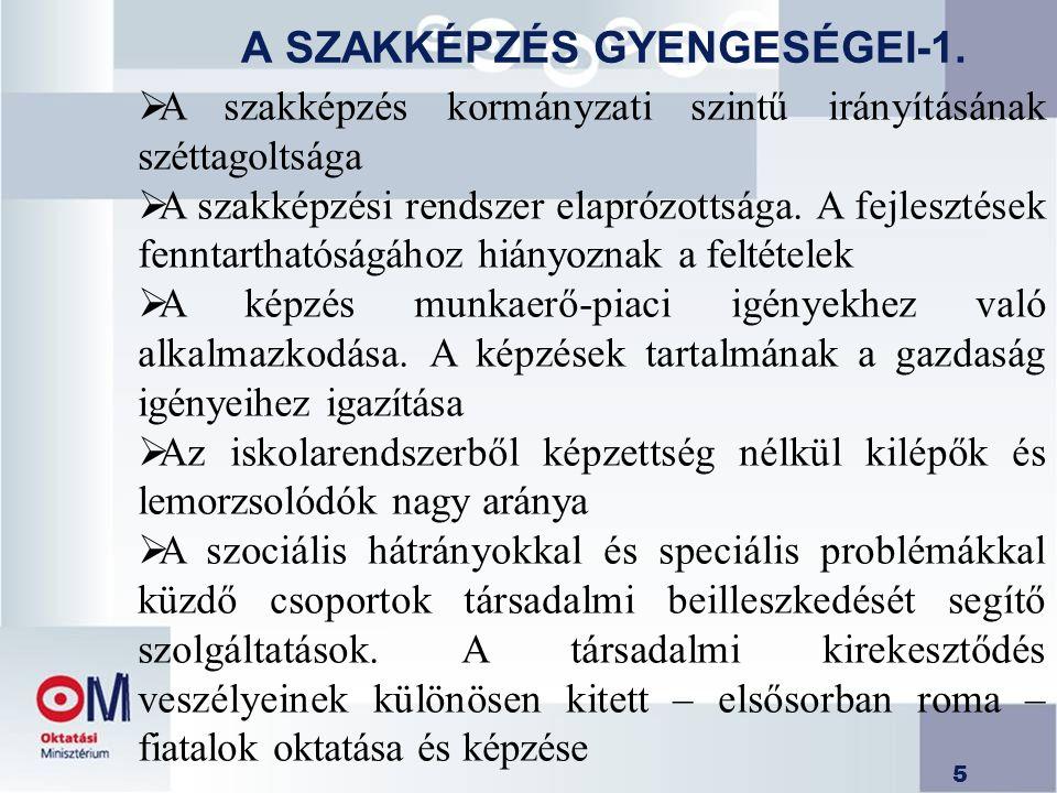 A SZAKKÉPZÉS GYENGESÉGEI-1.