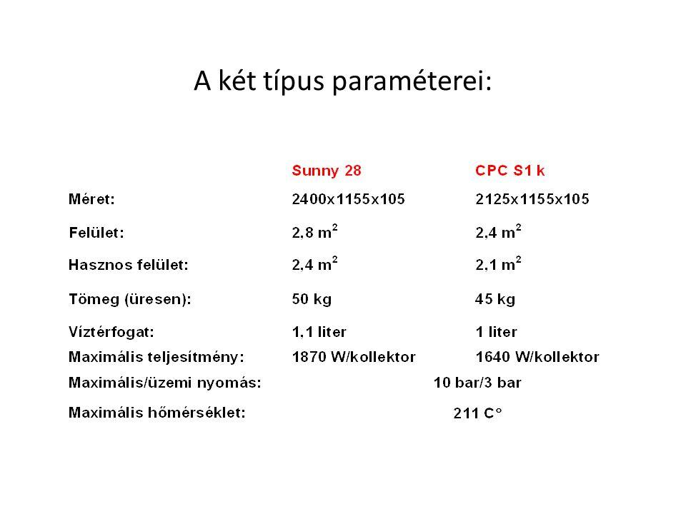 A két típus paraméterei: