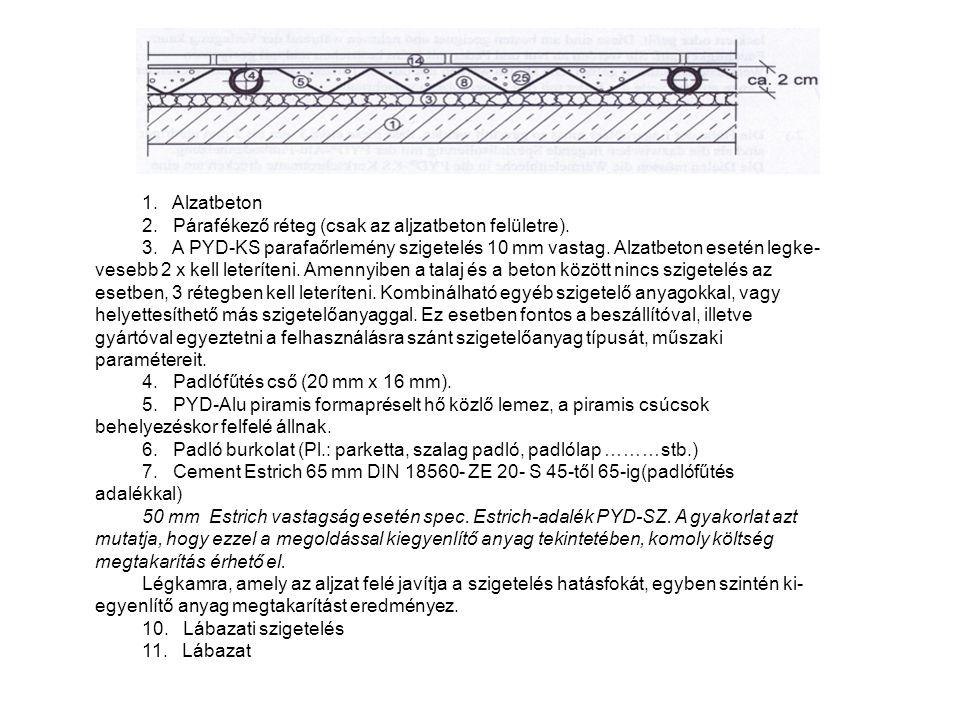 1. Alzatbeton 2. Párafékező réteg (csak az aljzatbeton felületre).