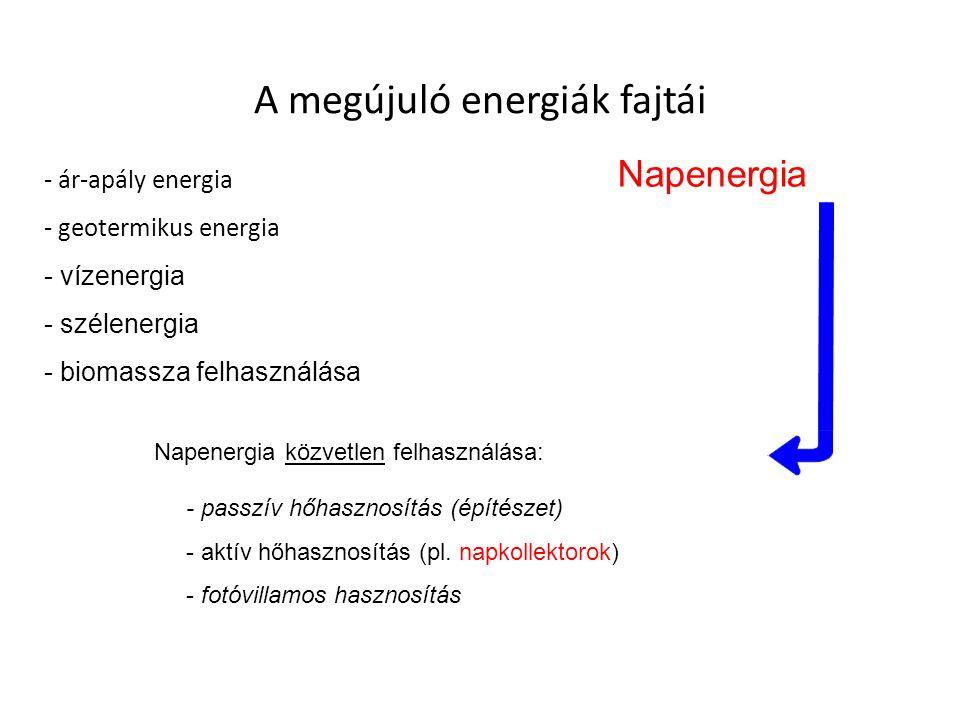 A megújuló energiák fajtái