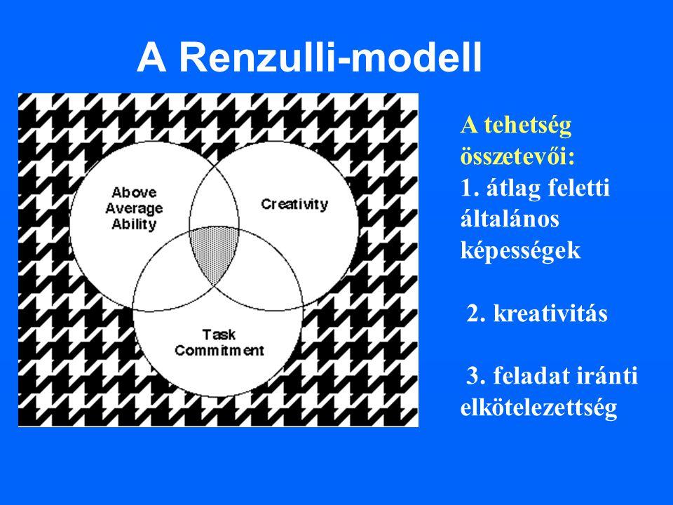 A Renzulli-modell A tehetség összetevői: