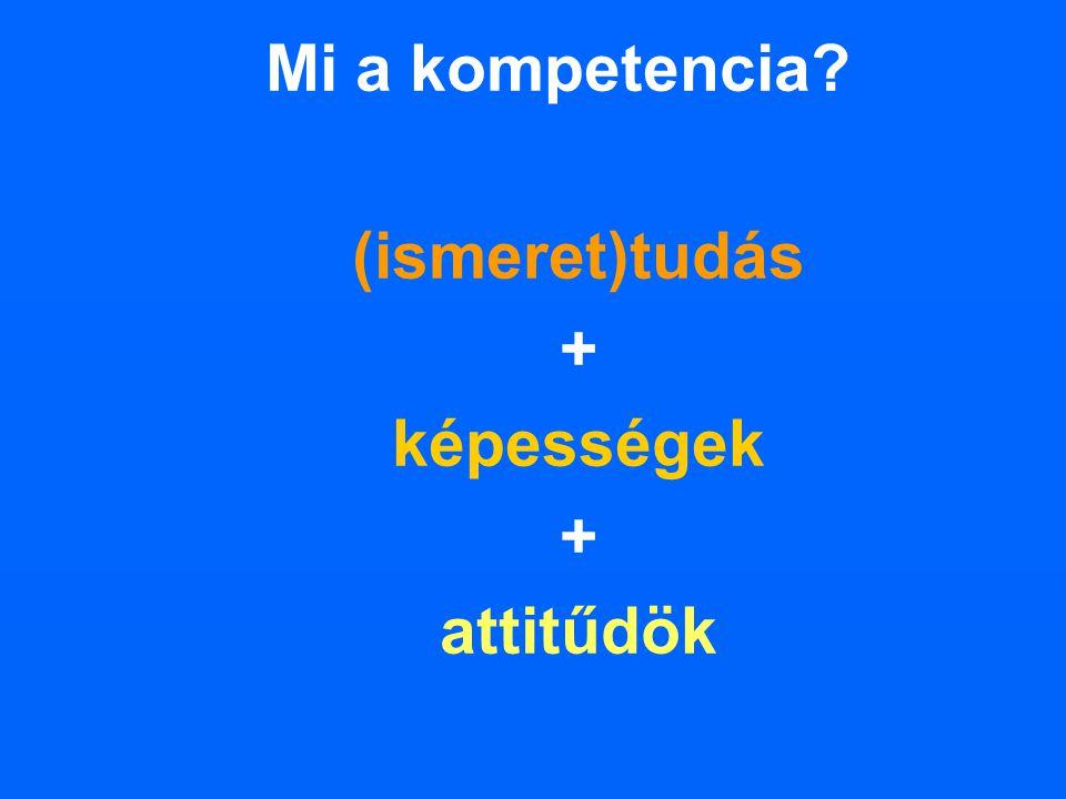 Mi a kompetencia (ismeret)tudás + képességek attitűdök