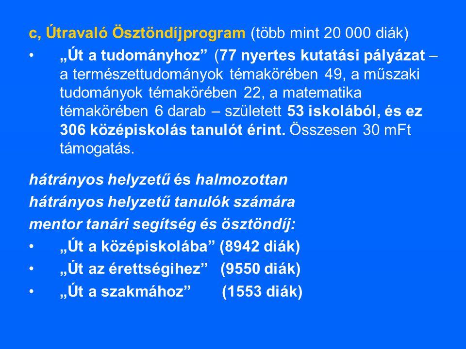 c, Útravaló Ösztöndíjprogram (több mint 20 000 diák)