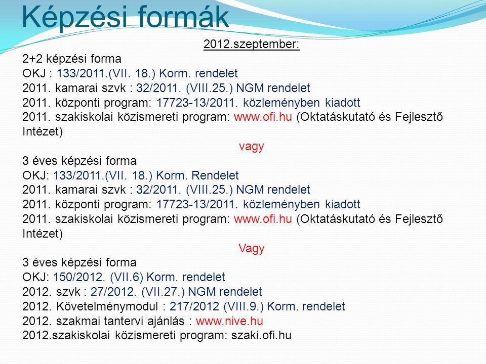 Képzési formák 2012.szeptember: 2+2 képzési forma