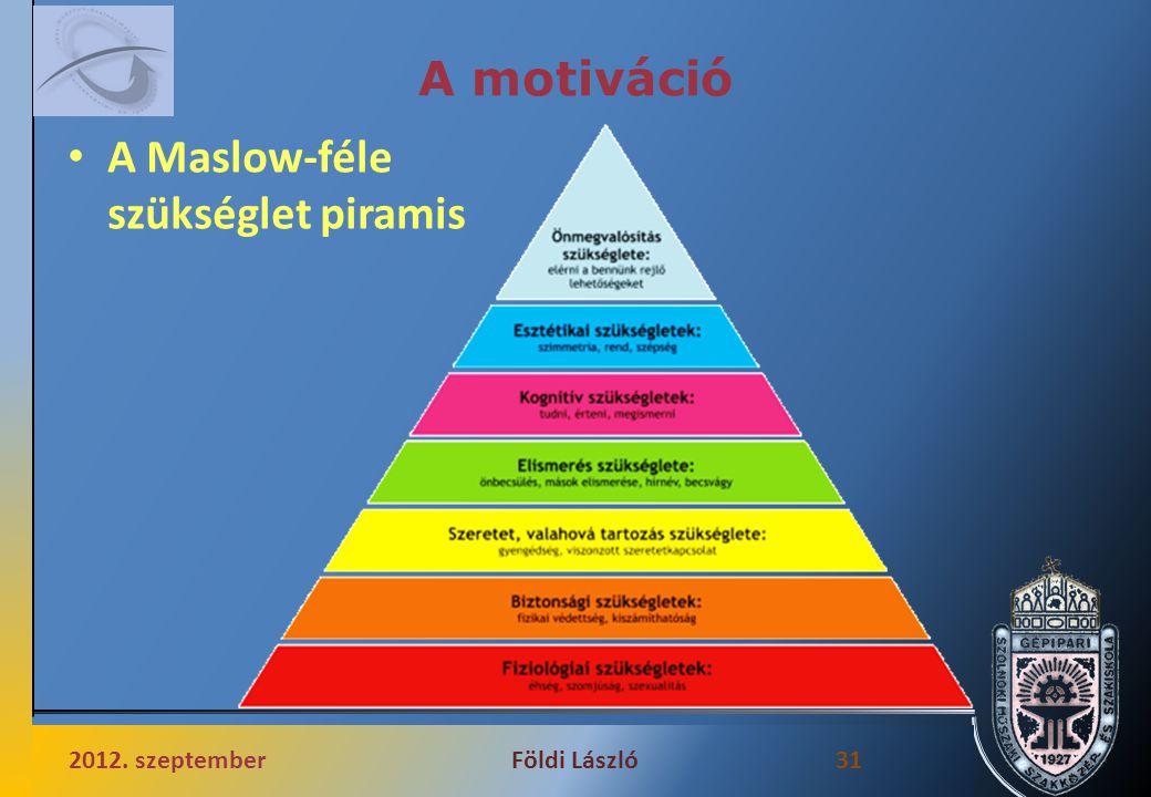 A Maslow-féle szükséglet piramis