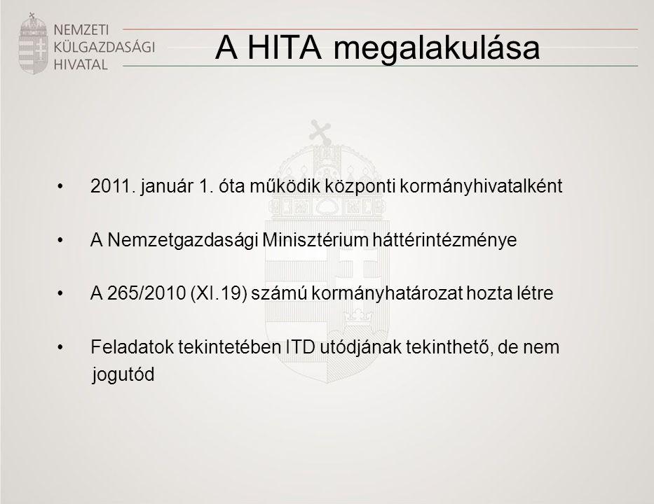 A HITA megalakulása 2011. január 1. óta működik központi kormányhivatalként. A Nemzetgazdasági Minisztérium háttérintézménye.