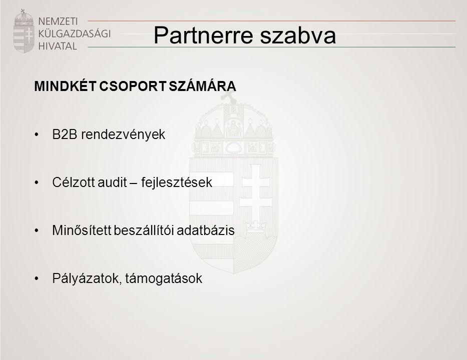 Partnerre szabva MINDKÉT CSOPORT SZÁMÁRA B2B rendezvények