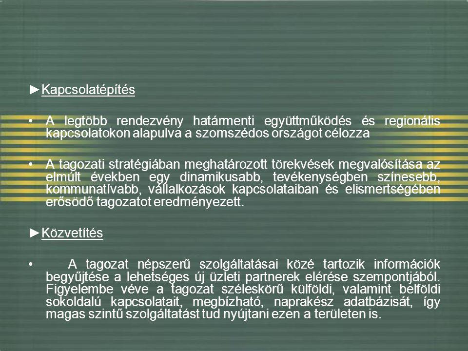 ►Kapcsolatépítés A legtöbb rendezvény határmenti együttműködés és regionális kapcsolatokon alapulva a szomszédos országot célozza.
