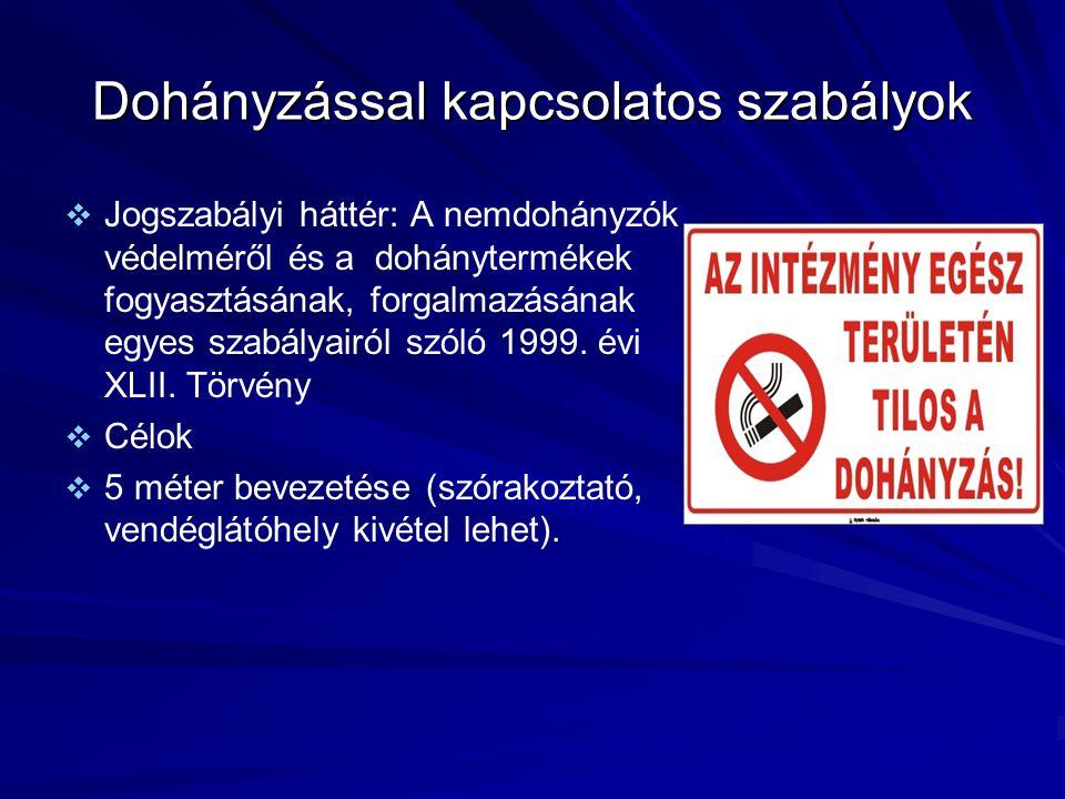 Dohányzással kapcsolatos szabályok