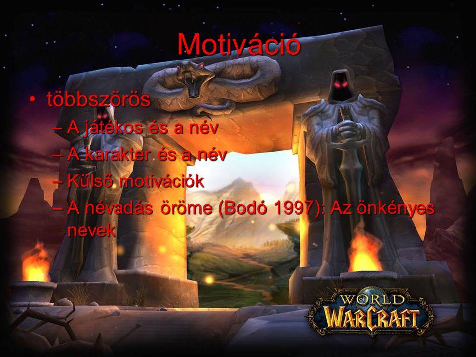 Motiváció többszörös A játékos és a név A karakter és a név