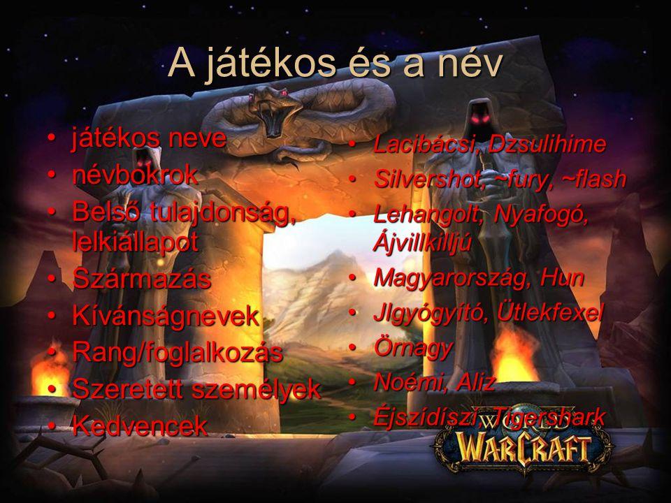 A játékos és a név játékos neve névbokrok