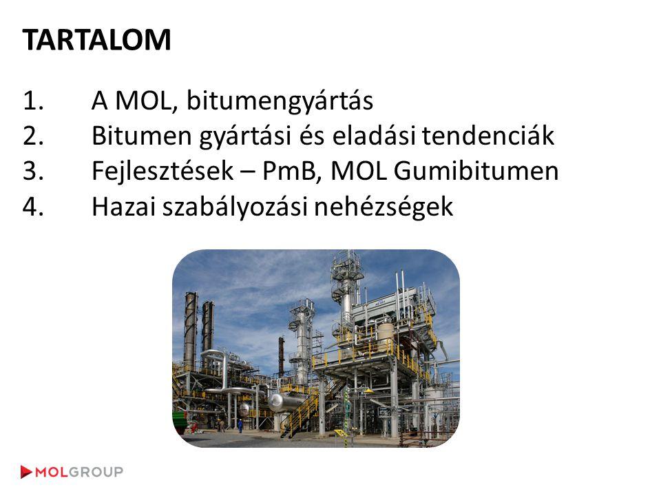 TARTALOM 1. A MOL, bitumengyártás