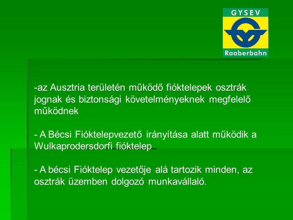 az Ausztria területén működő fióktelepek osztrák jognak és biztonsági követelményeknek megfelelő működnek