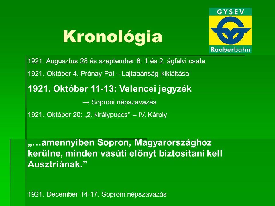 Kronológia 1921. Október 11-13: Velencei jegyzék