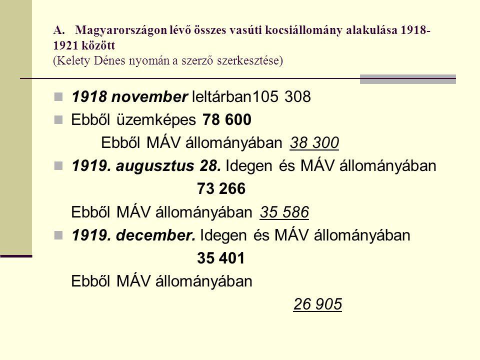 Ebből MÁV állományában 38 300