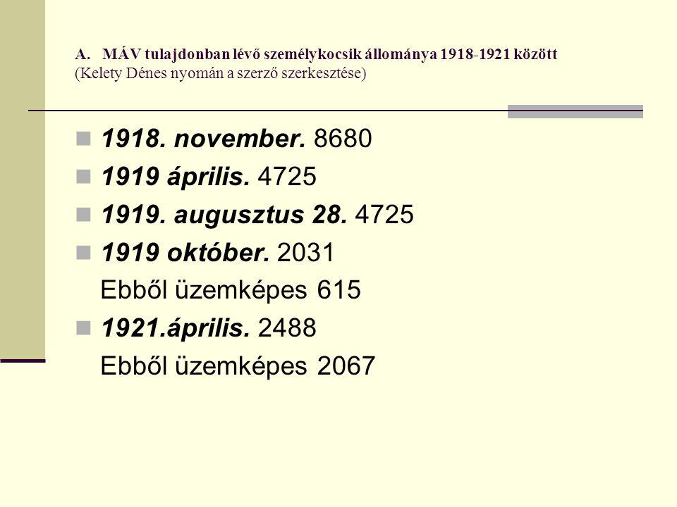 1918. november. 8680 1919 április. 4725 1919. augusztus 28. 4725