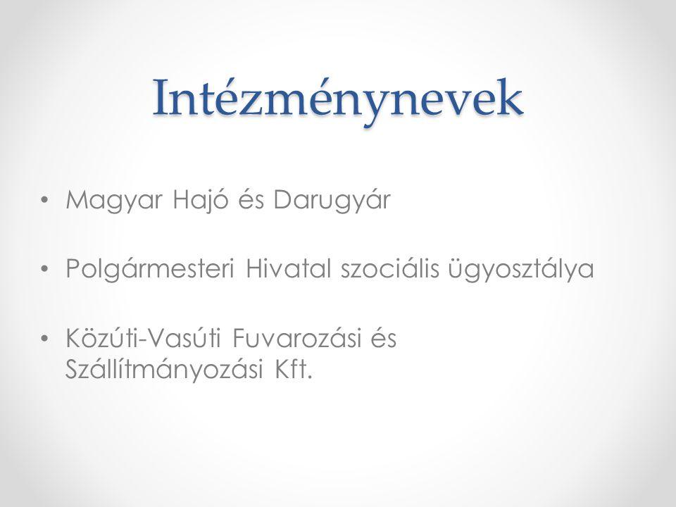 Intézménynevek Magyar Hajó és Darugyár
