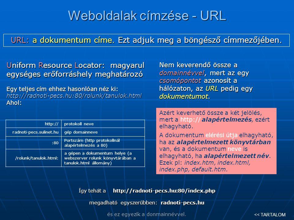 Weboldalak címzése - URL