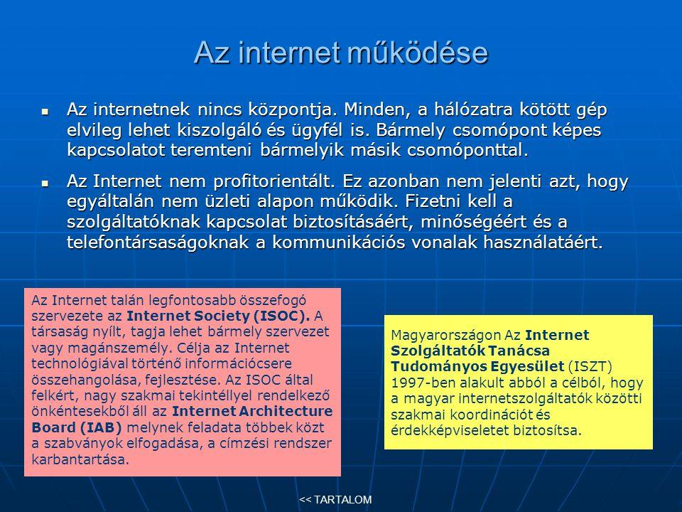 Az internet működése