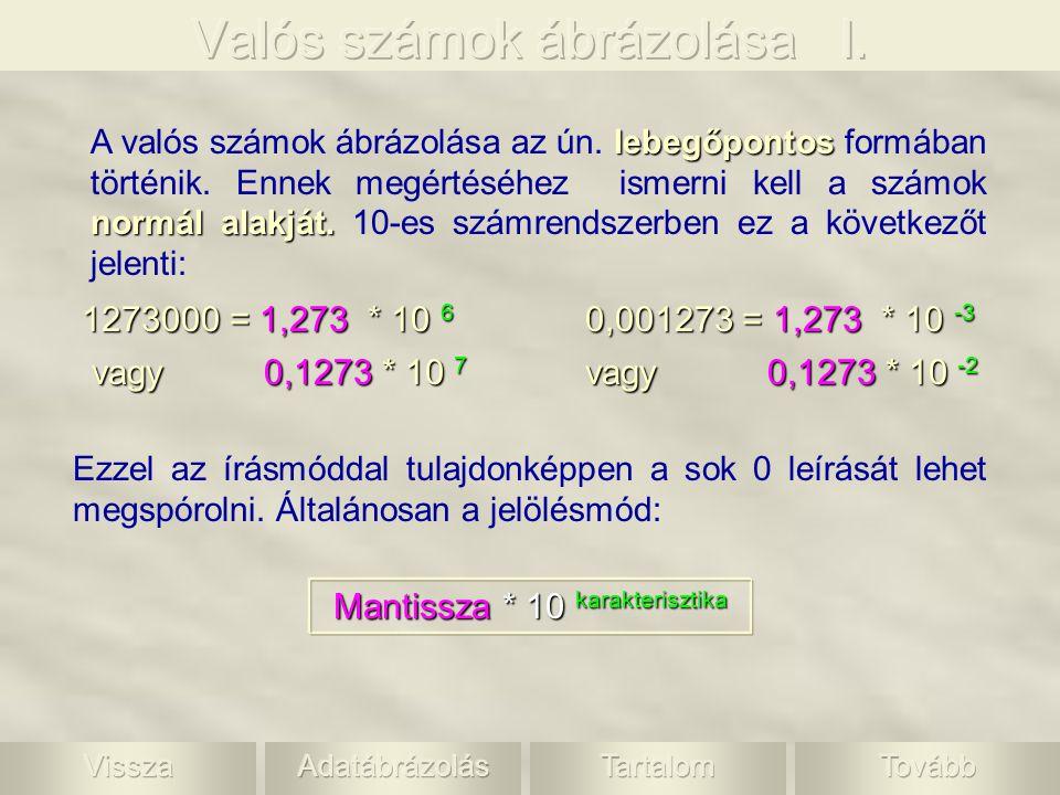 Valós számok ábrázolása I.