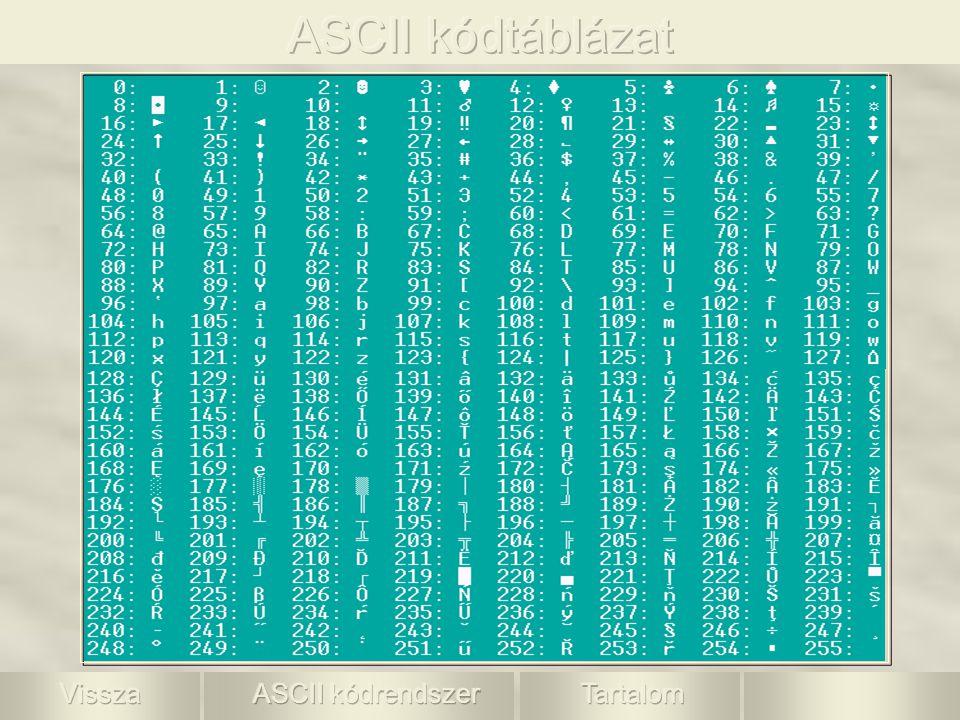 ASCII kódtáblázat Vissza ASCII kódrendszer ASCII kódrendszer
