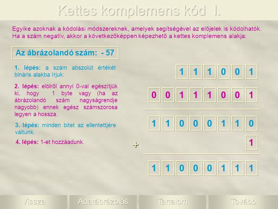 Kettes komplemens kód I.