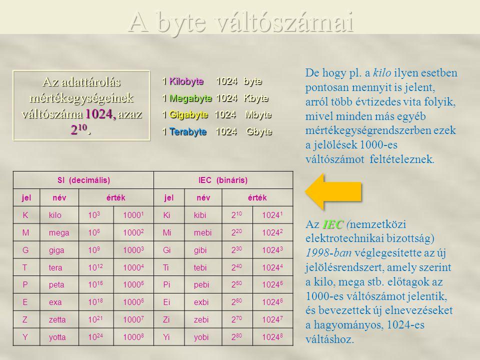 Az adattárolás mértékegységeinek váltószáma 1024, azaz 210 .