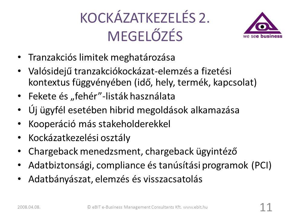 KOCKÁZATKEZELÉS 2. MEGELŐZÉS
