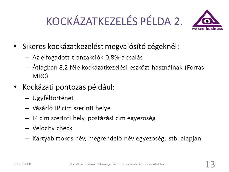 KOCKÁZATKEZELÉS PÉLDA 2.