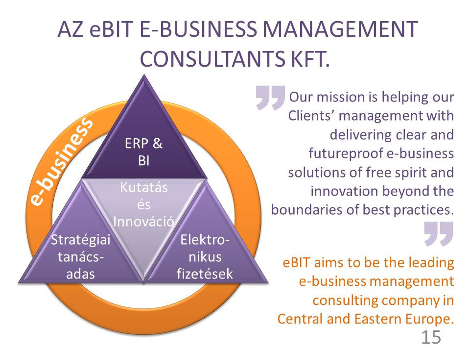 AZ eBIT E-BUSINESS MANAGEMENT CONSULTANTS KFT.