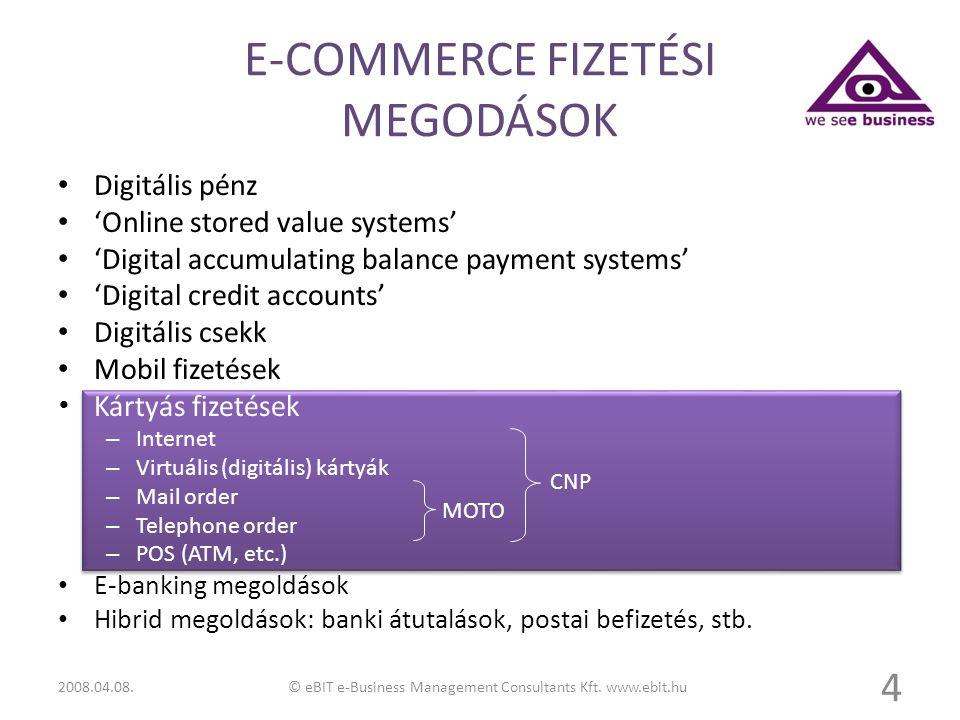 E-COMMERCE FIZETÉSI MEGODÁSOK