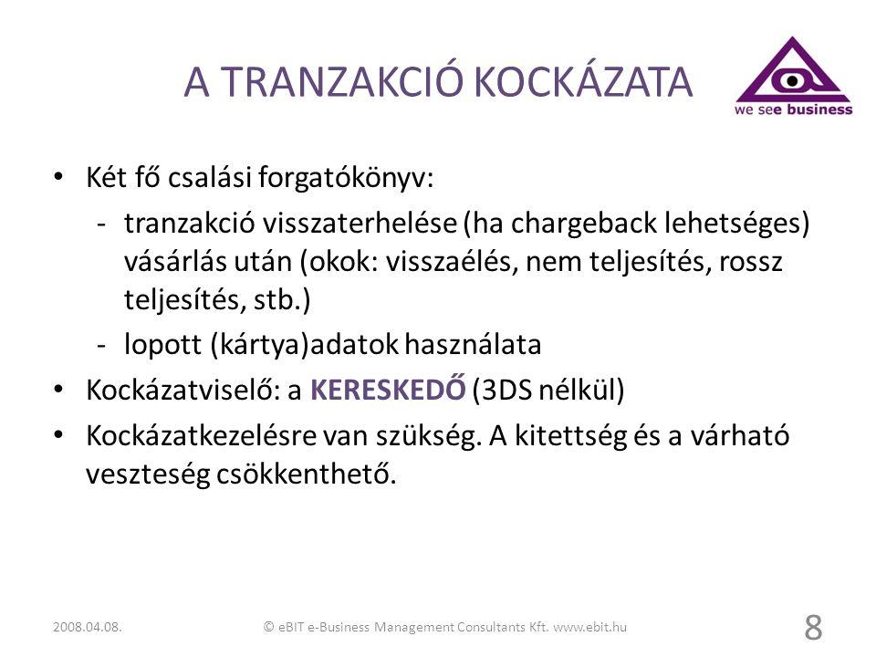 A TRANZAKCIÓ KOCKÁZATA