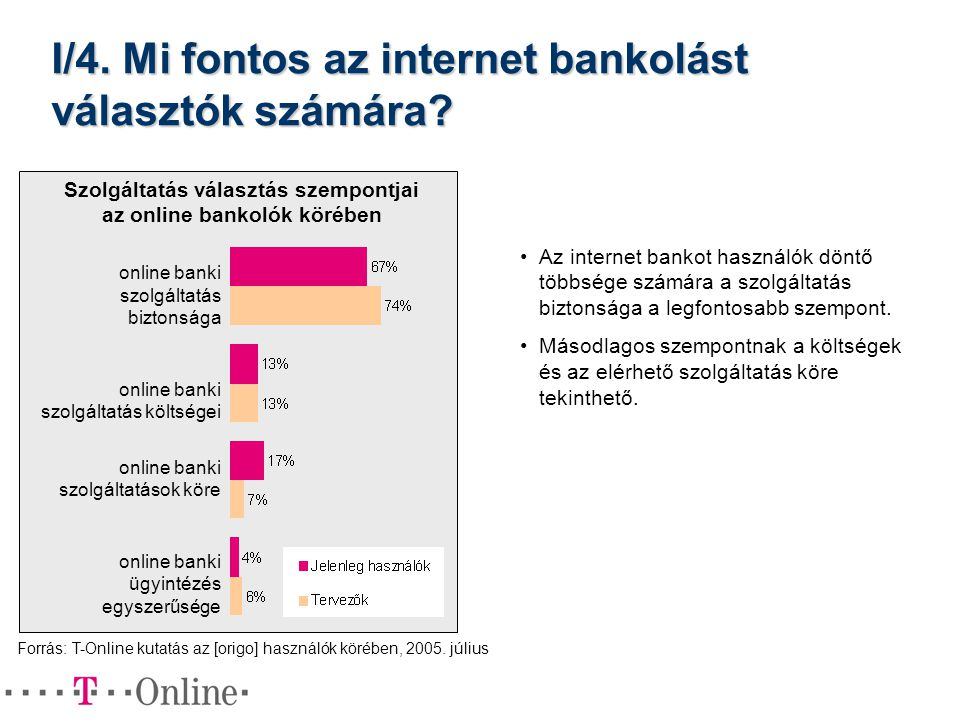 Szolgáltatás választás szempontjai az online bankolók körében