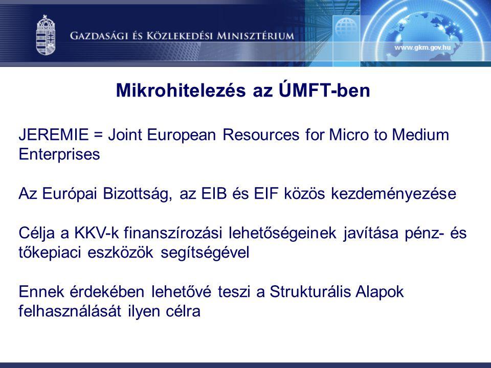 Mikrohitelezés az ÚMFT-ben