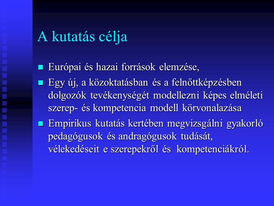 A kutatás célja Európai és hazai források elemzése,