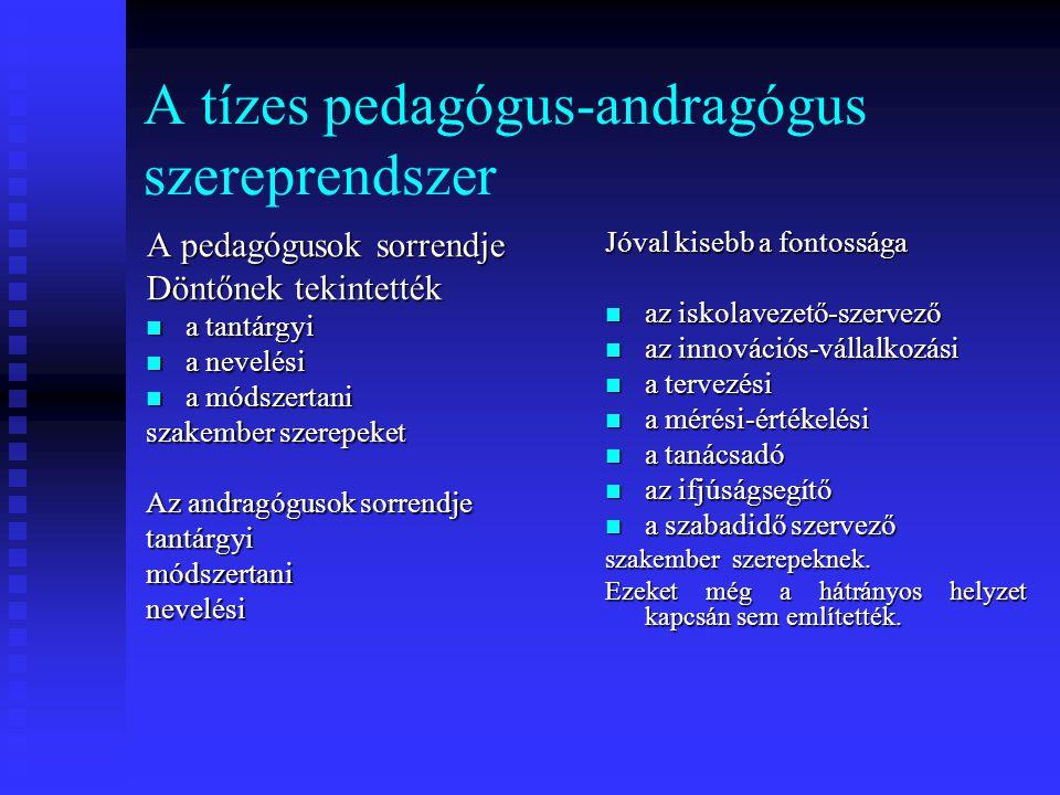 A tízes pedagógus-andragógus szereprendszer