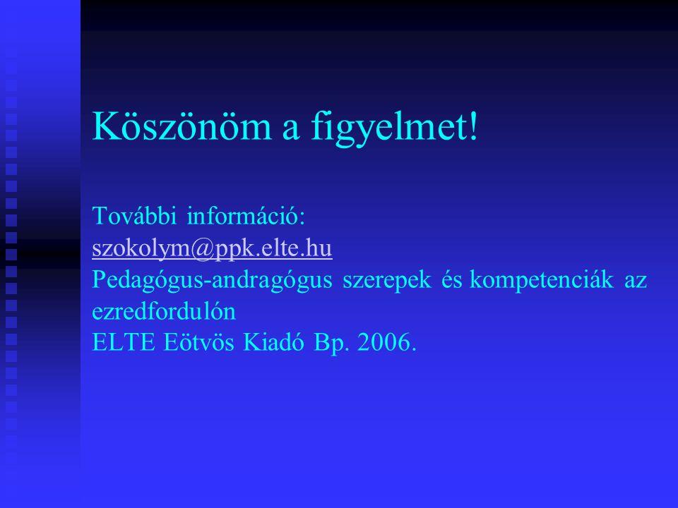 Köszönöm a figyelmet. További információ: szokolym@ppk. elte